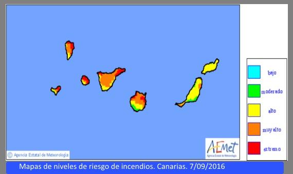 Gráfico que indica el alto riesgo de incendios en Canarias en septiembre de 2016