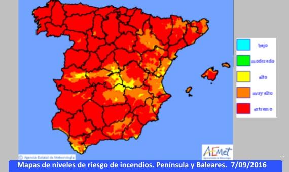 Mapa de niveles de riesgo de incendios en Península y Baleares a 7 de sept 2016. Casi la totalidad del territorio extremo quitando algunos puntos de Cádiz, Valencia, Castellón Madrid Cáceres, Toledo, Ciudad Real y Cuenca que están en alto riesgo